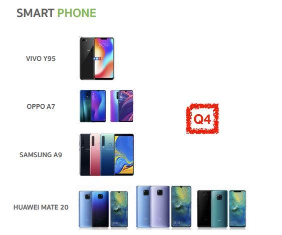 หุ้น COM7-Q4 2018 product