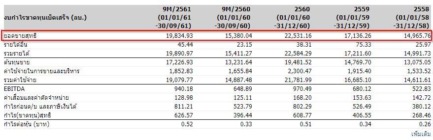 COM7-Fact Sheet gain loss