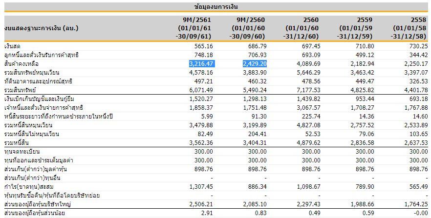 COM7-Fact Sheet Asset