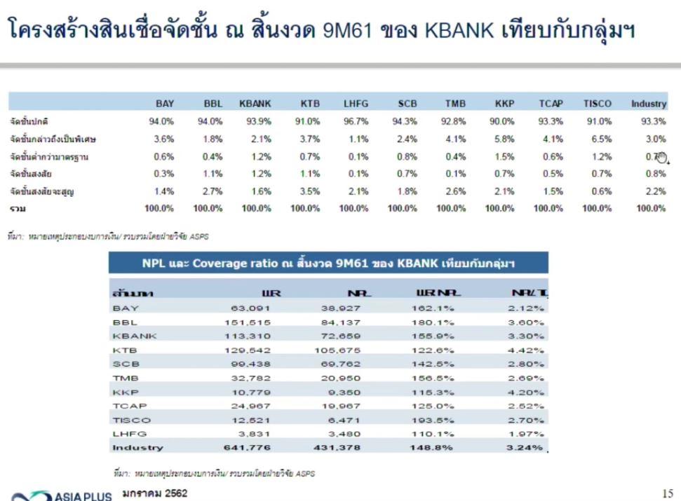 Kbank-NPL