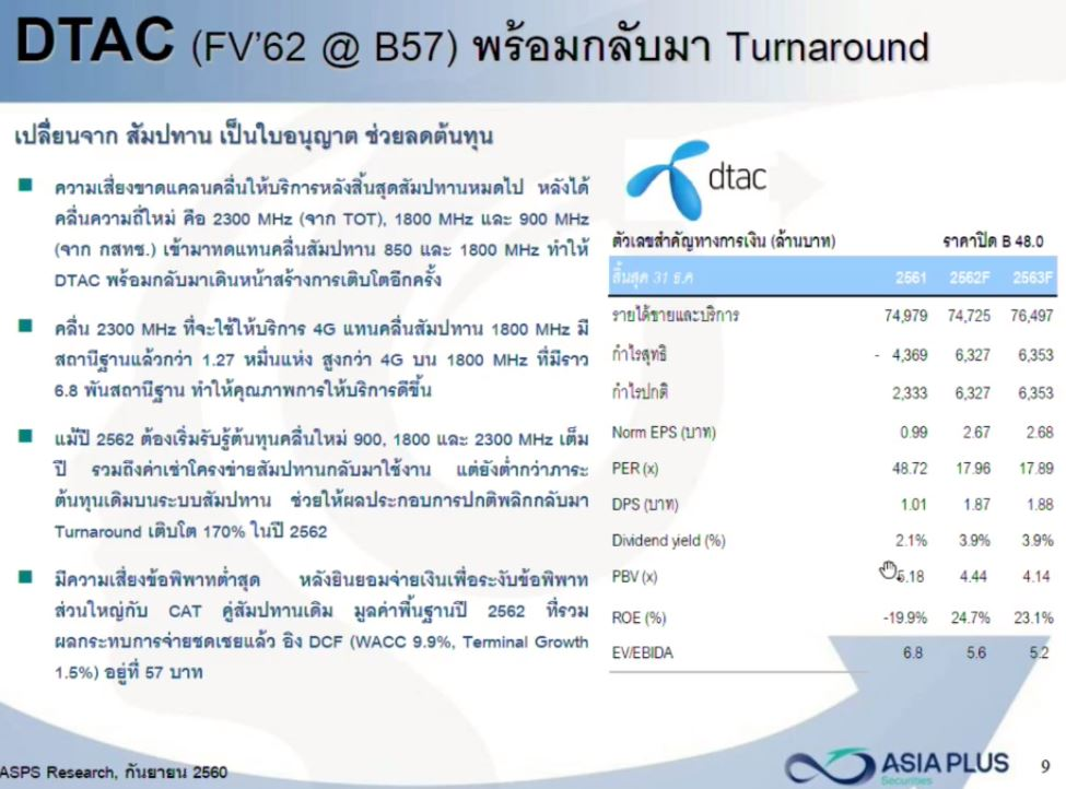 DTAC-Target price
