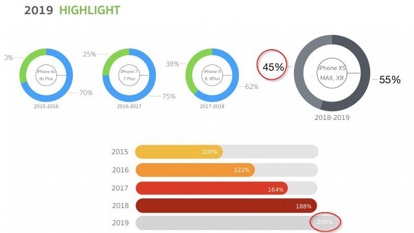 COM7-2019 Hilight
