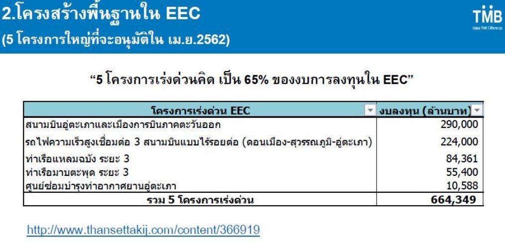 หุ้น SEAFCO-EEC