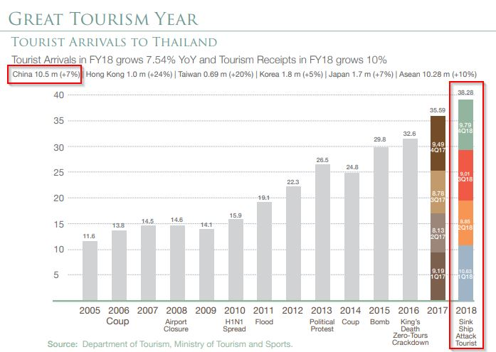 SPA-Tourism year