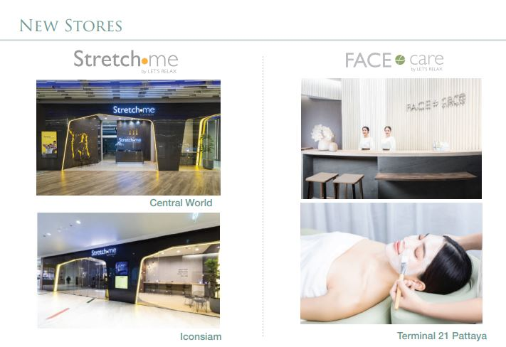 SPA-New Stores