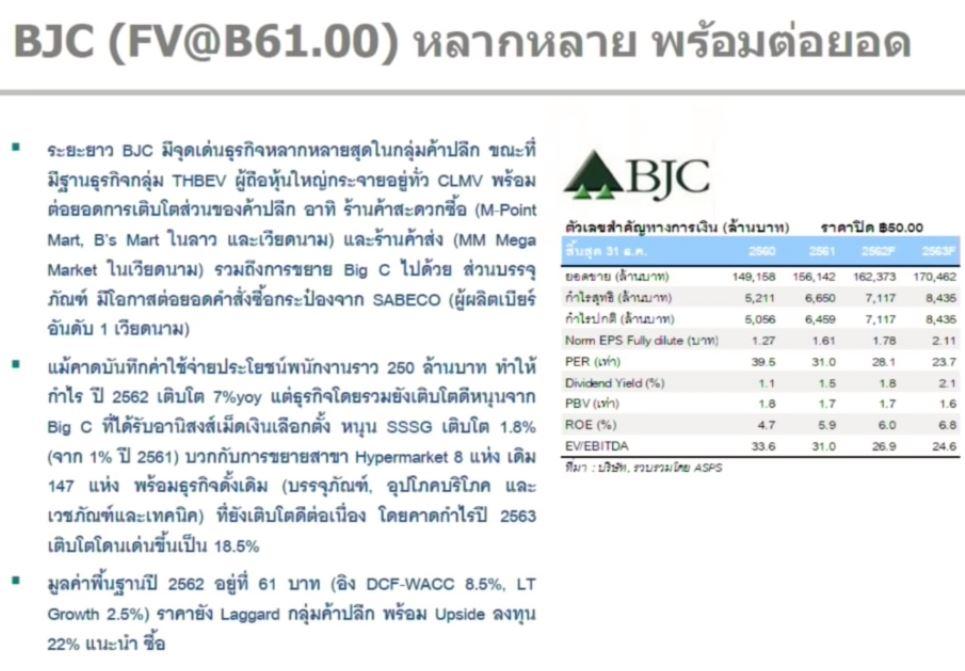 หุ้นค้าปลีก-Q1-2562-BJC