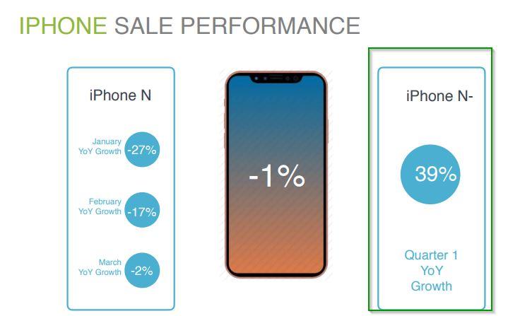 com7-iPhone