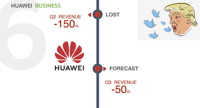 com7-Huawei business