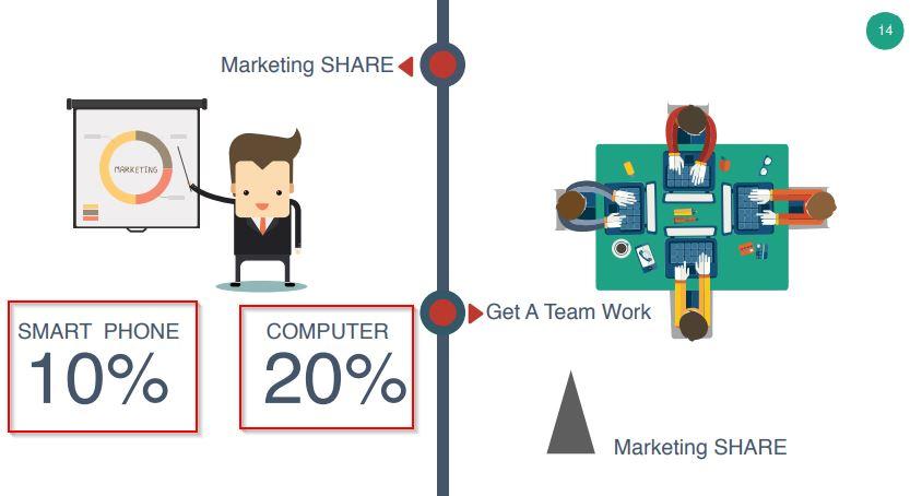 com7-Market share